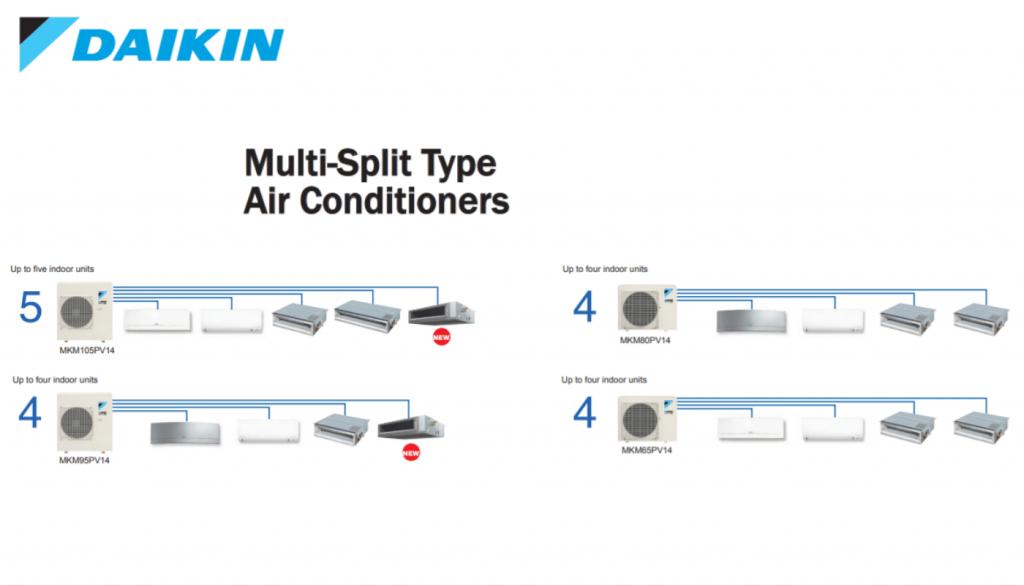 AC Multi Split Daikin