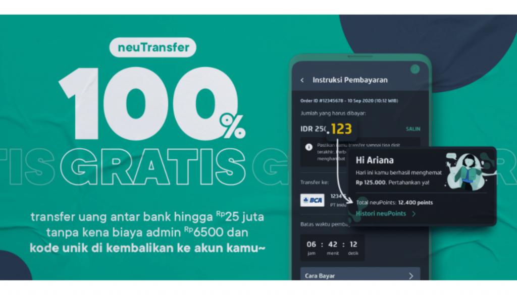 Transfer Antar Bank Dengan Neu